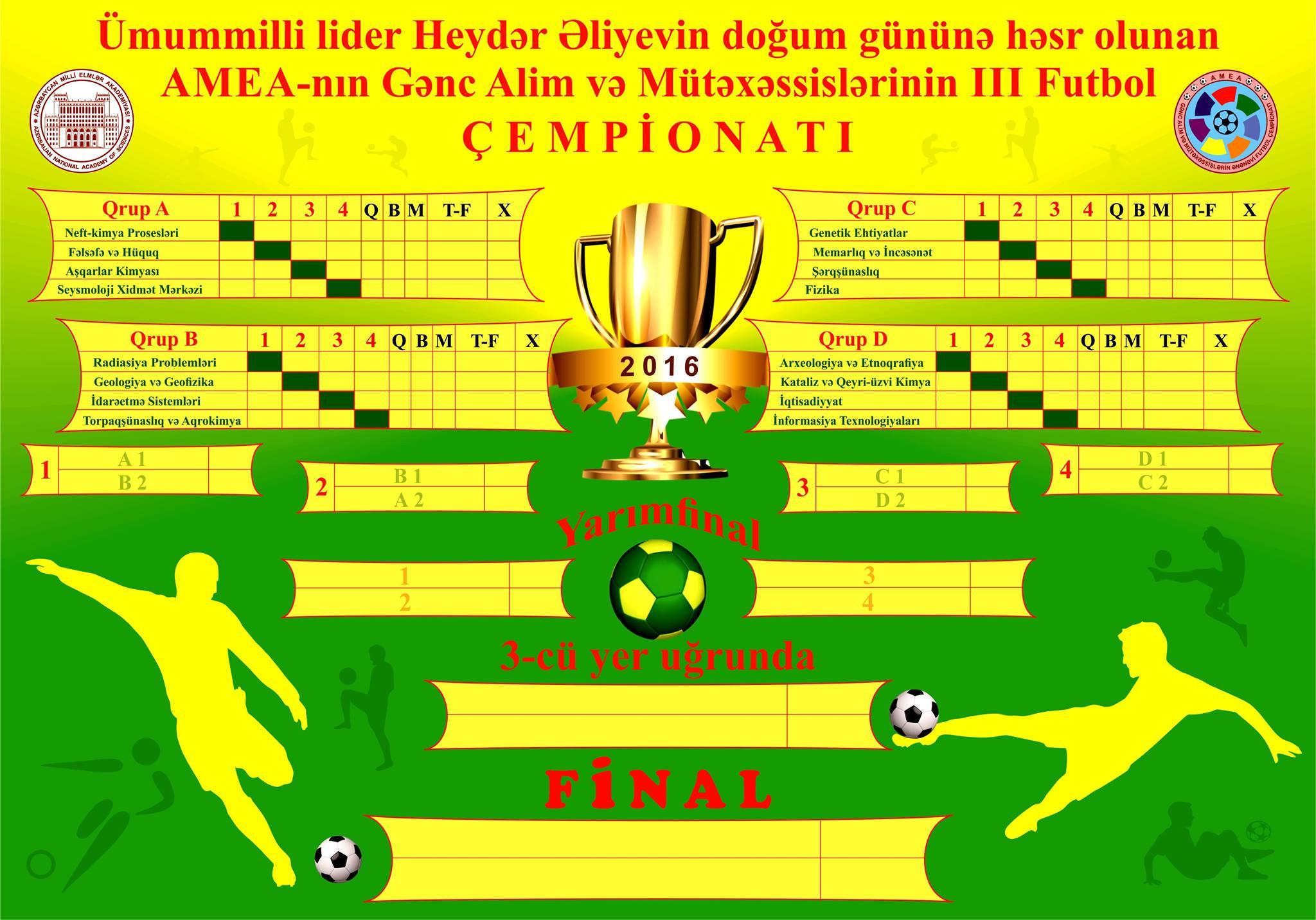 Gənc Alim və Mütəxəssislərin III Futbol Çempionatında qrup oyunları başa çatmaq üzrədir
