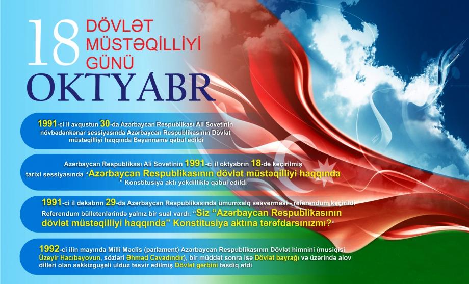 18 oktyabr Azərbaycan dövlət müstəqilliyinin bərpası günüdür