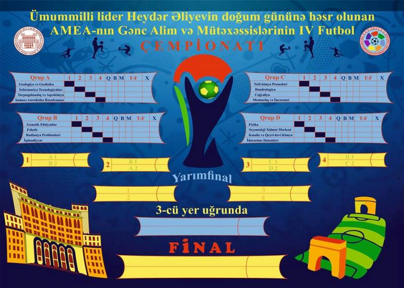 Gənc Alim və Mütəxəssislərin IV Futbol Çempionatının 1/4 finalında qarşılaşacaq komandalar məlum oldu